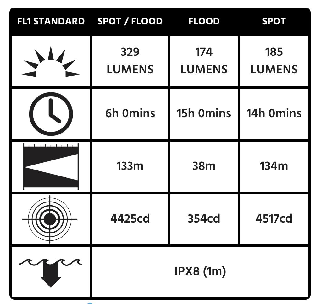 3415MZ0 Right Angle Light
