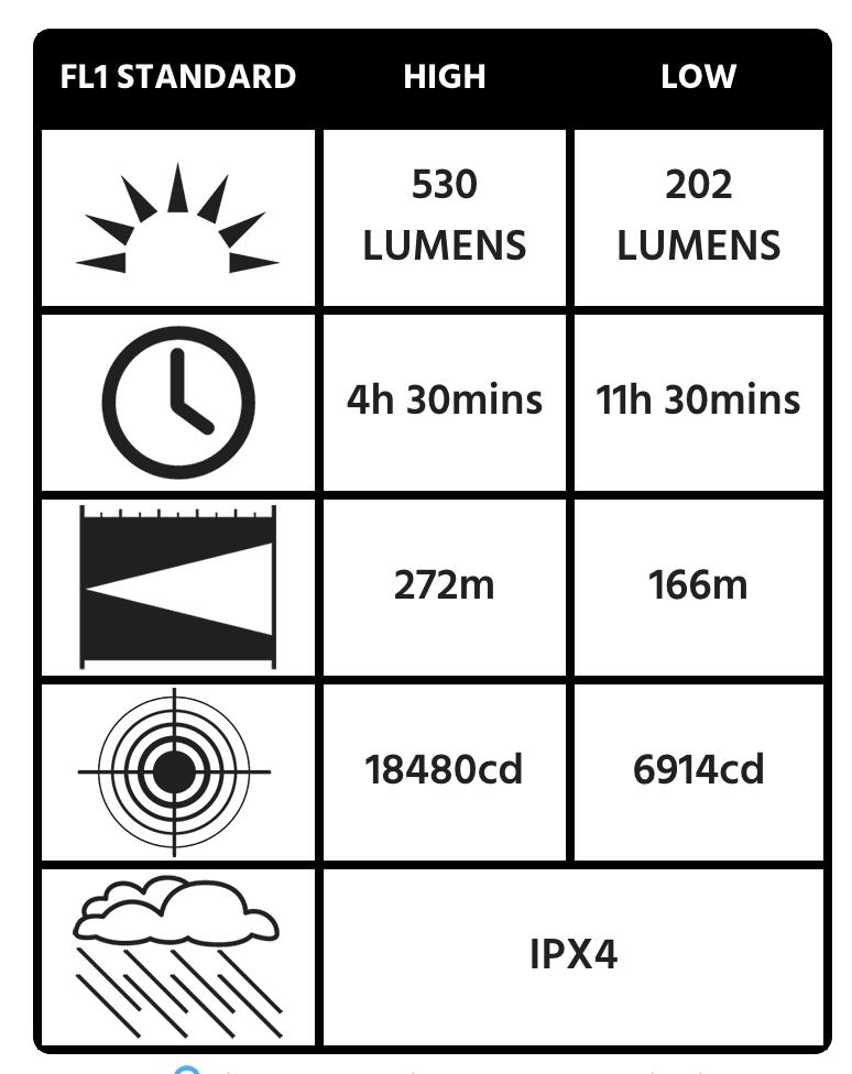 9415Z0 Flashlight